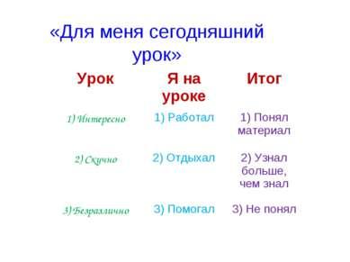 «Для меня сегодняшний урок» Урок Я на уроке Итог 1) Интересно 1) Работал 1) П...