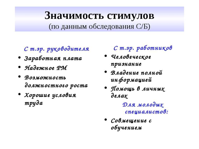 Значимость стимулов (по данным обследования С/Б) С т.зр. руководителя Заработ...
