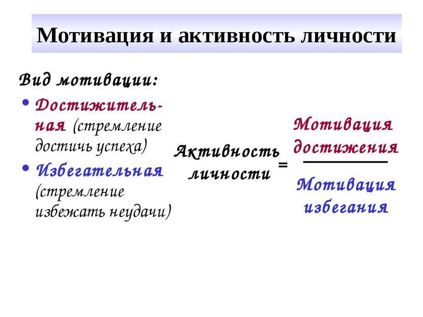Мотивация и активность личности Вид мотивации: Достижитель-ная (стремление до...
