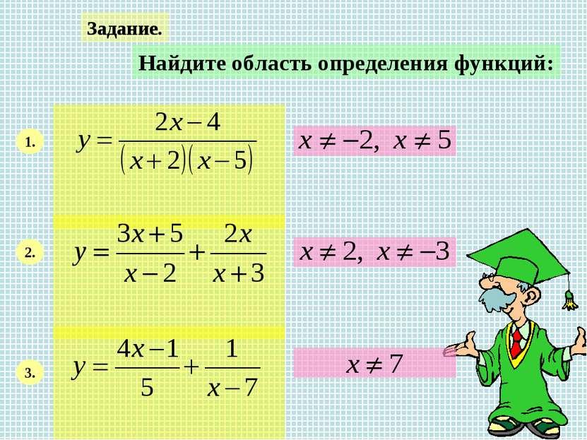 Задание. Найдите область определения функций: 1. 2. 3.