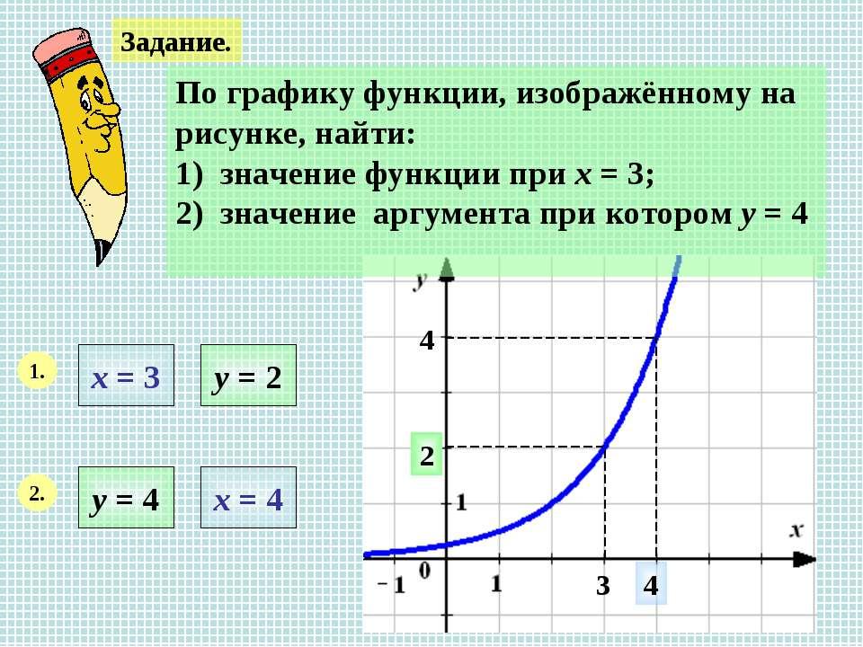 Задание. По графику функции, изображённому на рисунке, найти: 1) значение фун...