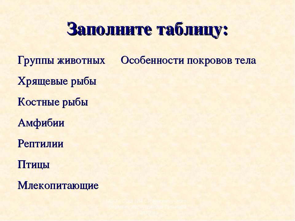 Заполните таблицу: МБОУ СОШ №4 с.Раевский учитель биологии Хуснутдинова Гульн...