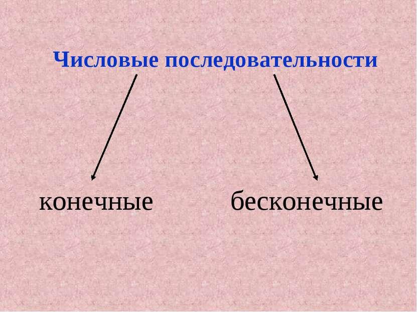 Числовые последовательности конечные бесконечные