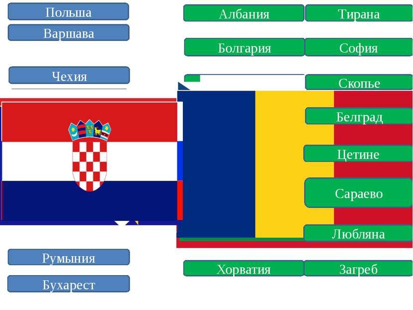 Прага Польша Чехия Словакия Венгрия Румыния Албания Болгария Македония Сербия...