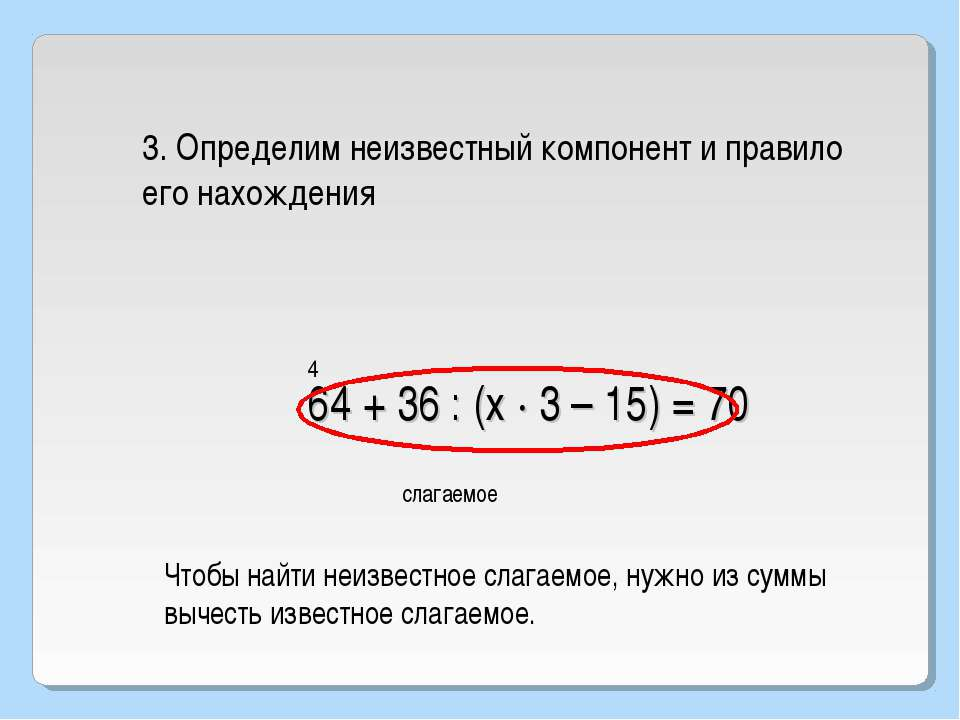 64 + 36 : (х · 3 – 15) = 70 3. Определим неизвестный компонент и правило его ...