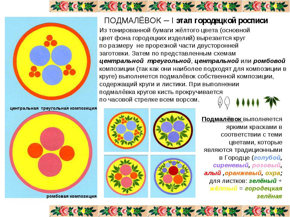 ПОДМАЛЁВОК – I этап городецкой росписи Из тонированной бумаги жёлтого цвета (...