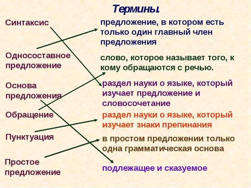 Термины. предложение, в котором есть только один главный член предложения сло...