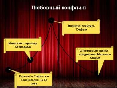 Любовный конфликт Экспозиция Завязка Кульминация Развязка Рассказ о Софье и о...