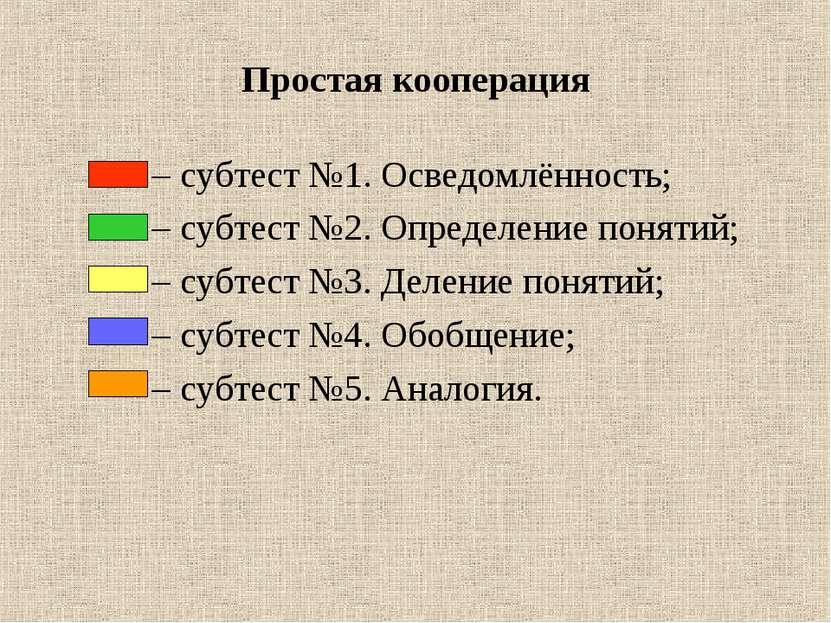 Простая кооперация – субтест №1. Осведомлённость; – субтест №2. Определение п...