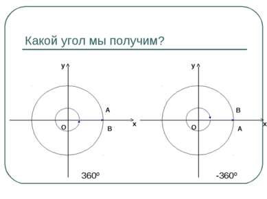 Какой угол мы получим? А В 360º -360º