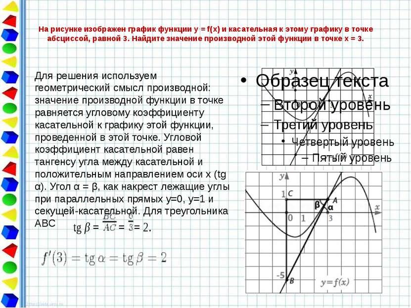 На рисунке изображен график функции y = f(x) и касательная к этому графику в ...