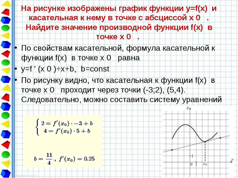 На рисунке изображены график функции y=f(x) и касательная к нему в точке с а...
