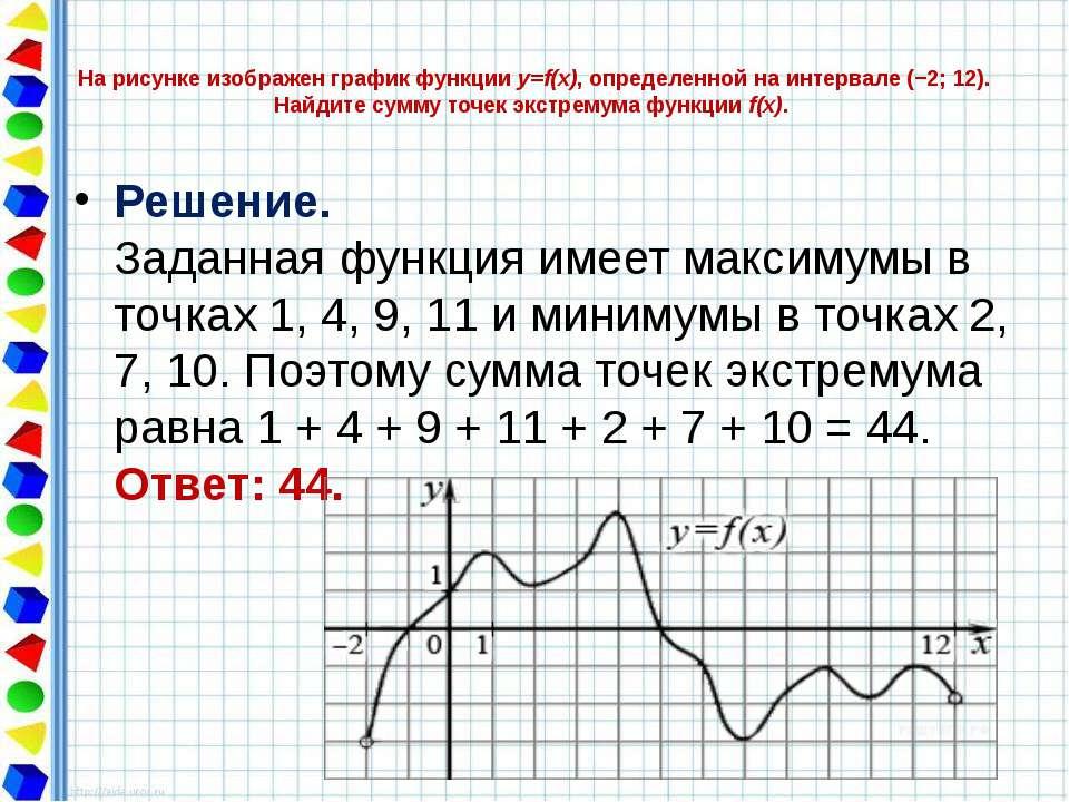 На рисунке изображен график функции y=f(x), определенной на интервале (−2;12...