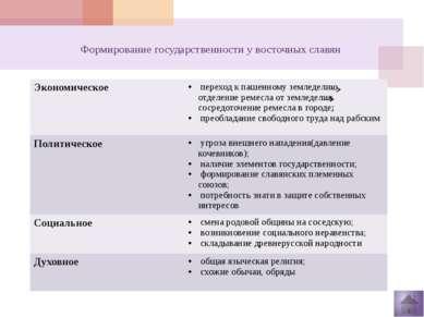 Рюрик По русским летописным преданиям, один из трех братьев, предводителей ва...