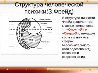 Структура человеческой психики(З.Фрейд) В структуре личности Фрейд выделил тр...