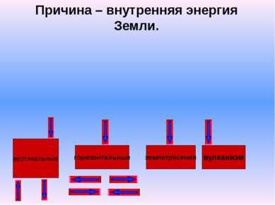 Причина – внутренняя энергия Земли. вертикальные горизонтальные землетрясения...