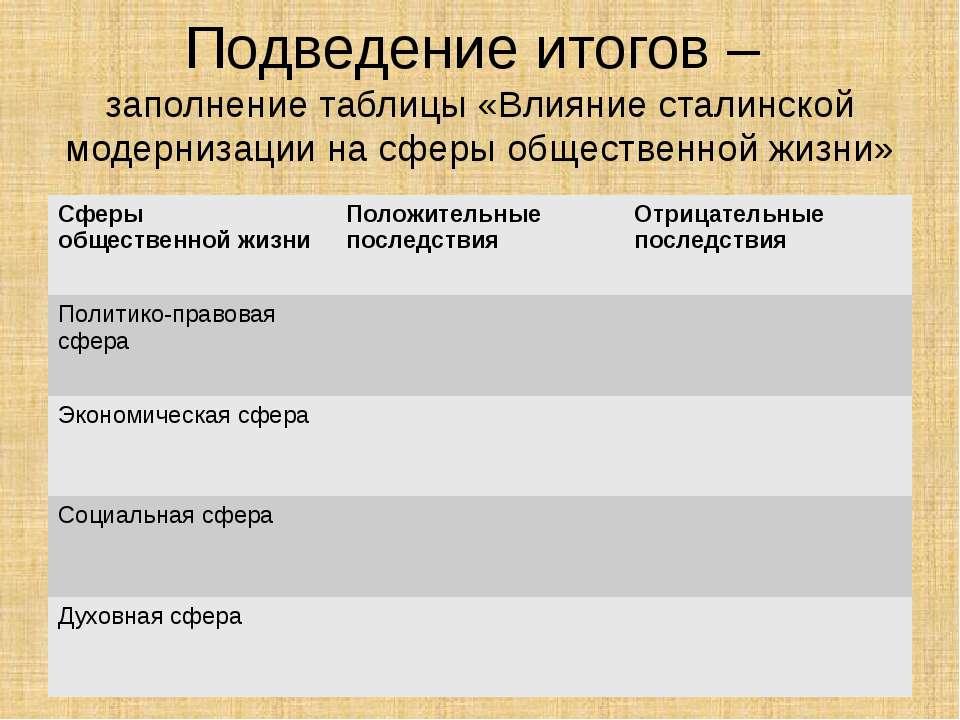 Подведение итогов – заполнение таблицы «Влияние сталинской модернизации на сф...