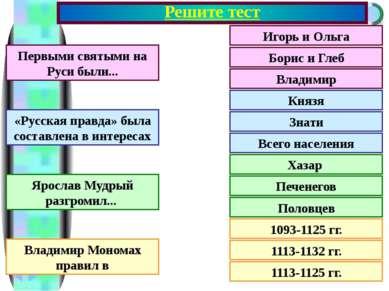 Решите тест Игорь и Ольга Борис и Глеб Владимир Князя Знати Всего населения Х...