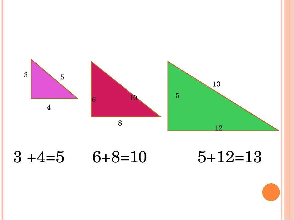 3 Теорема Пифагора 4 5 8 6 10 5 12 13 3 +4=5 6+8=10 5+12=13