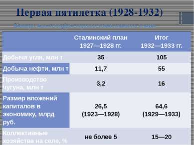 Первая пятилетка (1928-1932) Контрольные цифры первого пятилетнего плана  Ст...