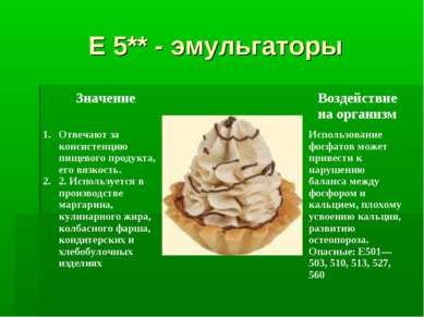 Е 5** - эмульгаторы