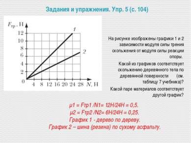 Задания и упражнения. Упр. 5 (с. 104) На рисунке изображены графики 1 и 2 зав...