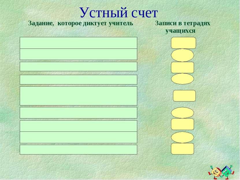Устный счет Задание, которое диктует учитель Записи в тетрадях учащихся 325 3...