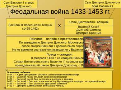 Феодальная война 1433-1453 гг. Василий II Васильевич Темный (1425-1462) Юрий ...