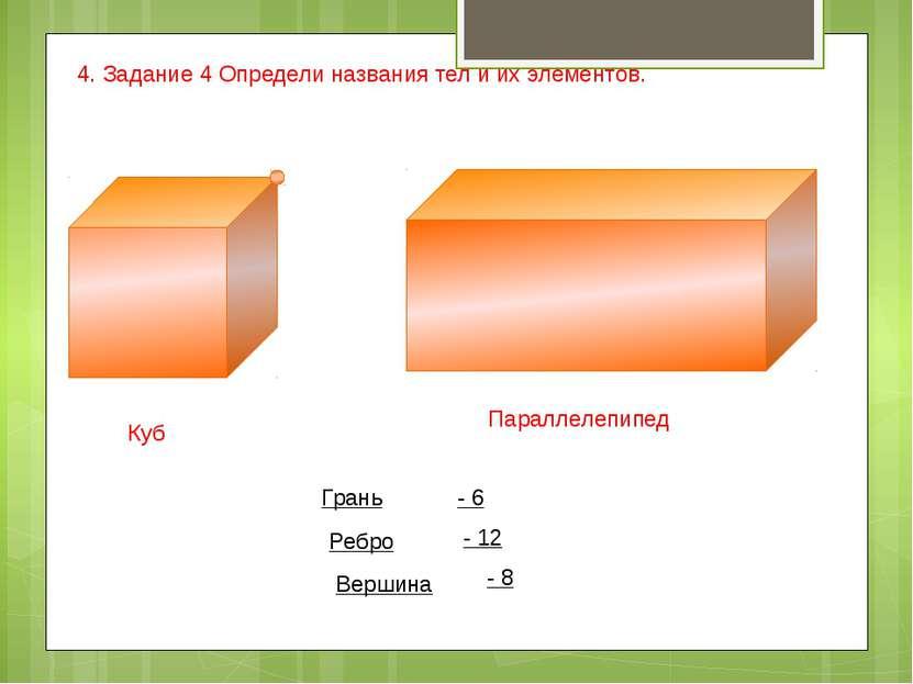 4. Задание 4 Определи названия тел и их элементов. Куб Параллелепипед Грань Р...