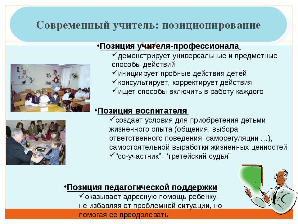 Современный учитель: позиционирование Позиция учителя-профессионала демонстри...