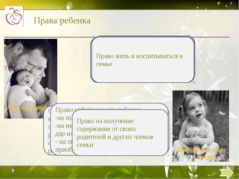 Права ребенка Личные права Имущественные права Суммы, причитающиеся ребенку в...
