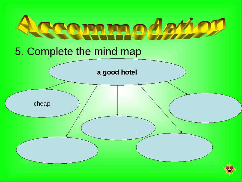 5. Complete the mind map a good hotel cheap