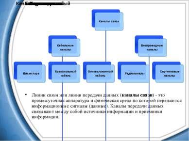 Линии связи или линии передачи данных (каналы связи) - это промежуточная аппа...