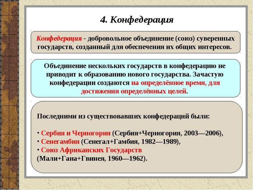 4. Конфедерация Конфедерация - добровольное объединение (союз) суверенных гос...