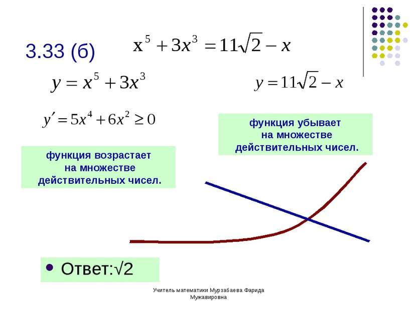 Учитель математики Мурзабаева Фарида Мужавировна 3.33 (б) Ответ:√2 функция во...