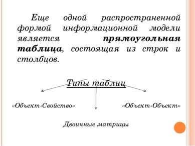 Еще одной распространенной формой информационной модели является прямоугольна...