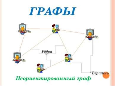 ГРАФЫ Вершины Рёбра Неориентированный граф