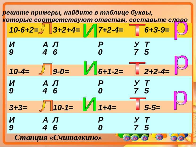 Станция «Считалкино» решите примеры, найдите в таблице буквы, которые соответ...