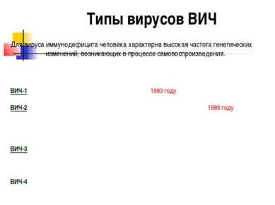 Типы вирусов ВИЧ Для вируса иммунодефицита человека характерна высокая частот...