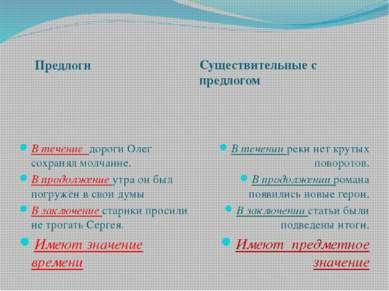 Предлоги Существительные с предлогом В течение дороги Олег сохранял молчание....