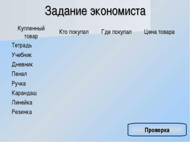 Задание экономиста Проверка Купленный товар Кто покупал Где покупал Цена това...