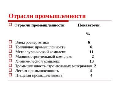 Отрасли промышленности Отрасли промышленности Показатели, % Электроэнергетика...