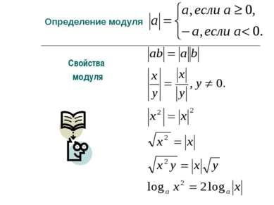 Определение модуля Свойства модуля