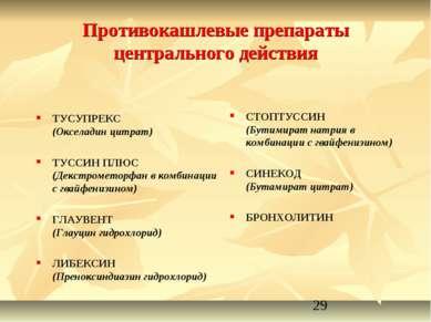 Противокашлевые препараты центрального действия ТУСУПРЕКС (Окселадин цитрат) ...