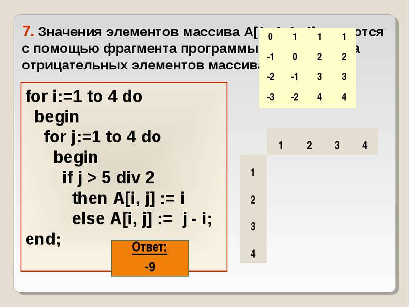 for i:=1 to 4 do begin for j:=1 to 4 do begin if j > 5 div 2 then A[i, j] := ...