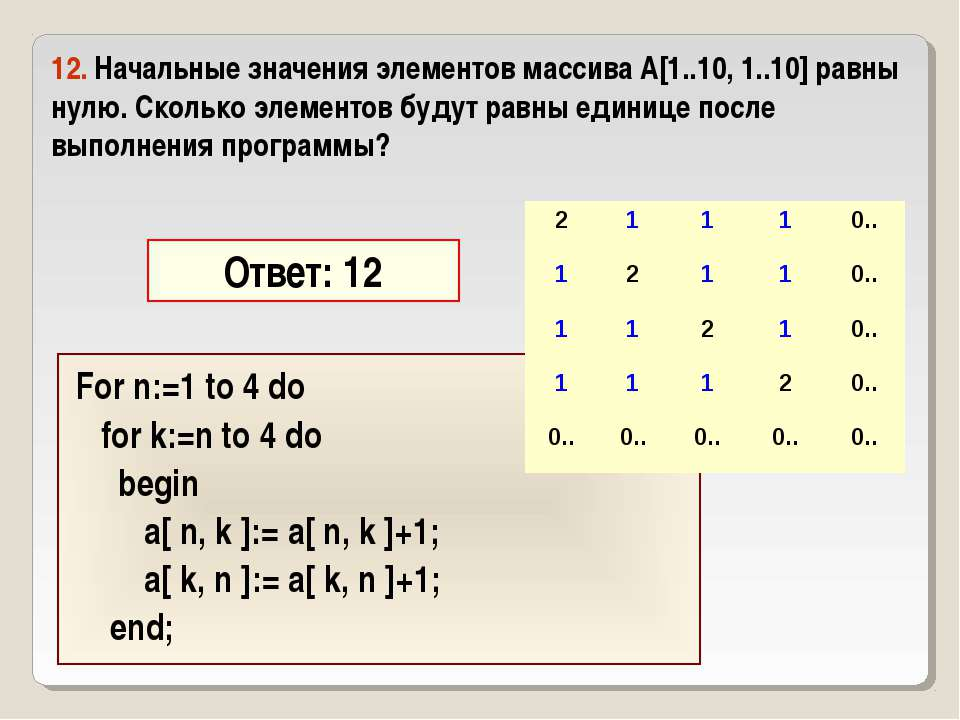 For n:=1 to 4 do for k:=n to 4 do begin a[ n, k ]:= a[ n, k ]+1; a[ k, n ]:= ...
