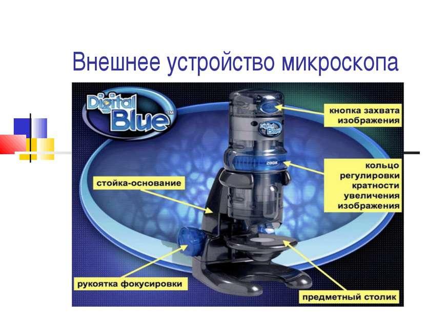 Внешнее устройство микроскопа