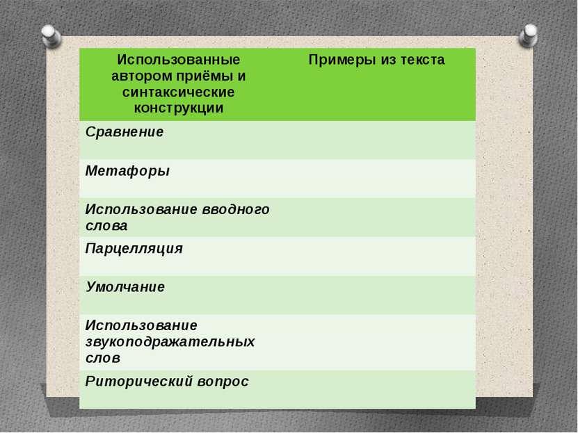 Использованные автором приёмы и синтаксические конструкции Примеры из текста ...