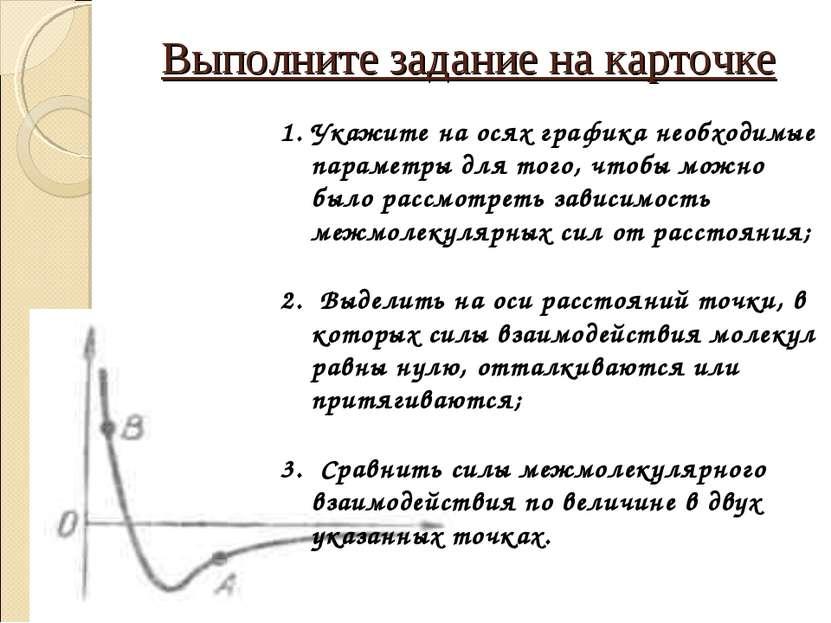 Выполните задание на карточке Укажите на осях графика необходимые параметры д...