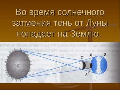 Во время солнечного затмения тень от Луны попадает на Землю.